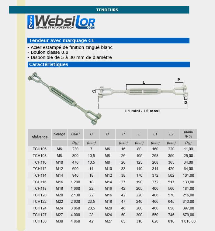 Informations techniques Tendeur à lanterne à 2 chapes