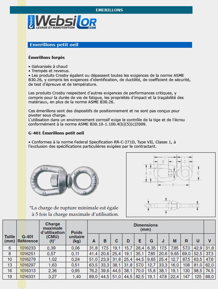 Informations technique de Emerillon petit œil - 570kg