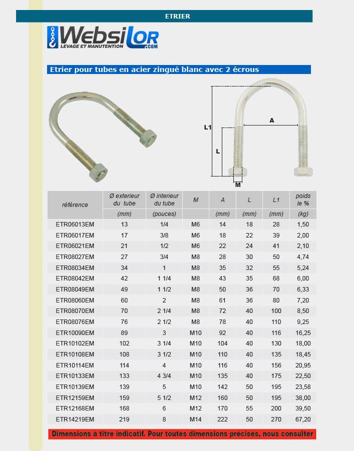 Informations technique de Etriers de fixation pour tubes