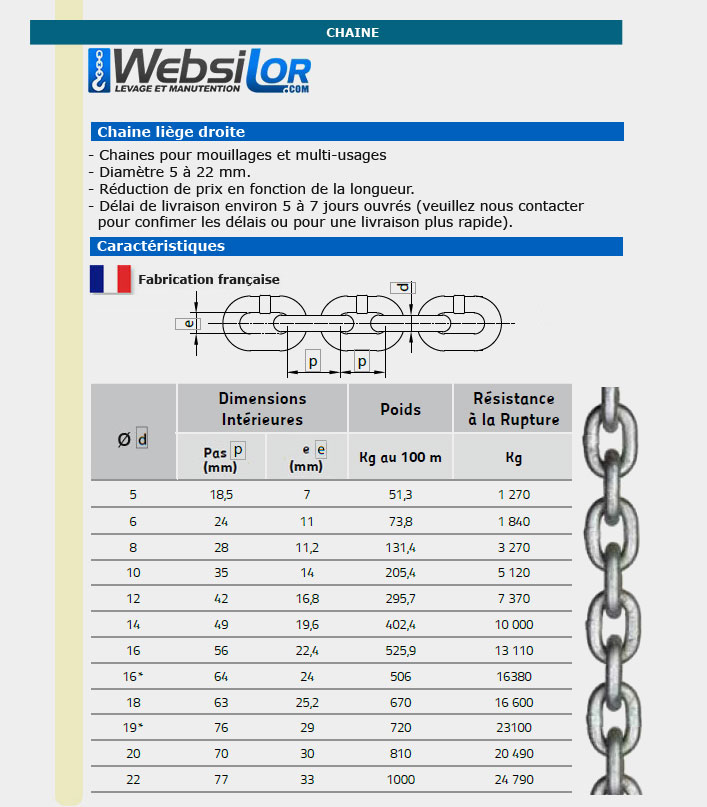 Informations techniques Chaine liège en acier galvanisé