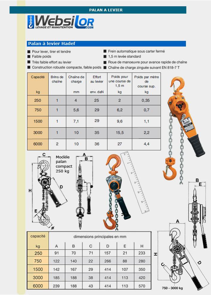 Informations techniques Palan à levier Hadef - 250 à 6000kg