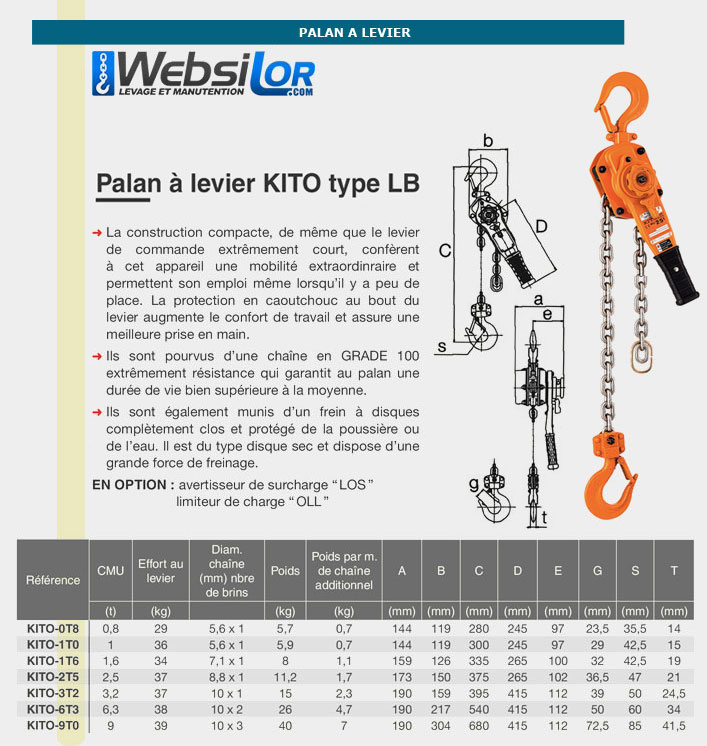 Informations techniques Palan à levier kito - 800 à 9 000kg