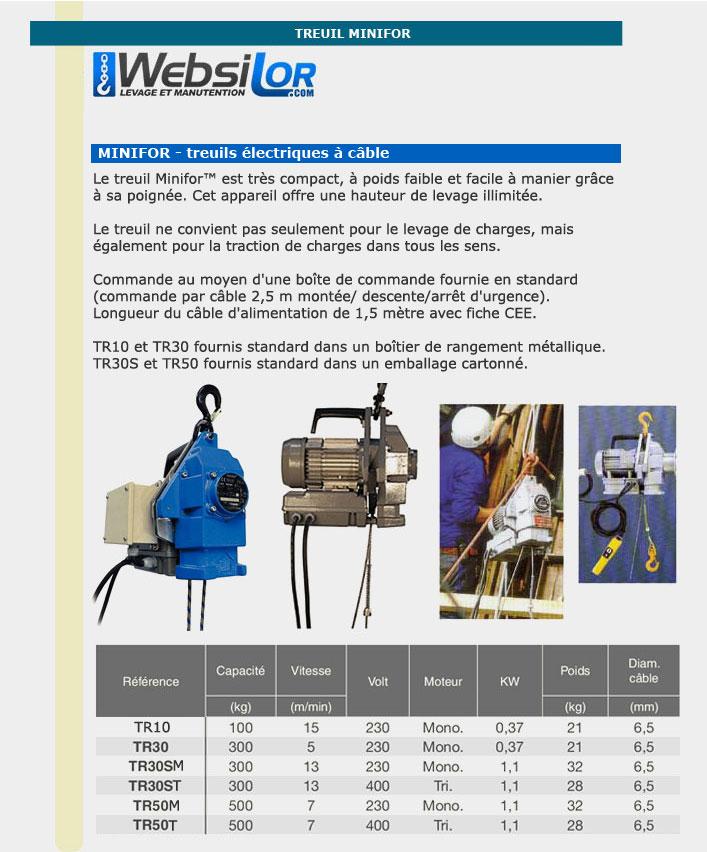Informations techniques Palan électrique portable