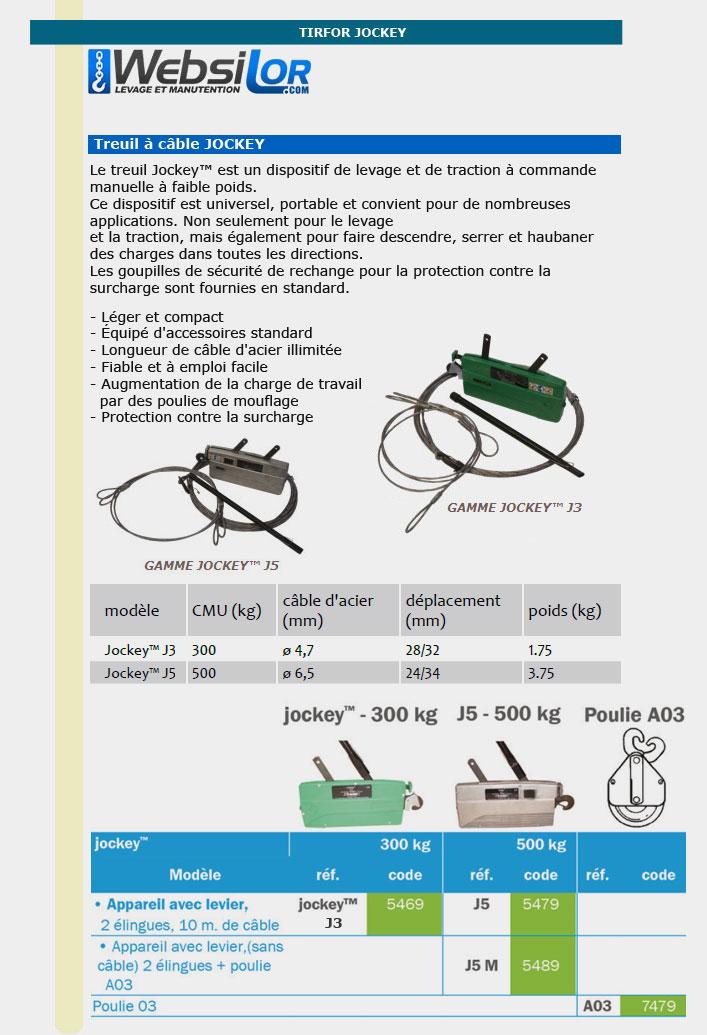Informations techniques Treuil manuel tirfor jockey - 300 et 500 kg