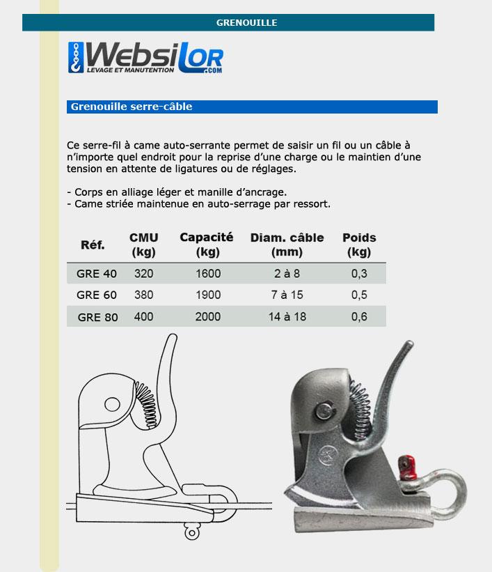 Informations techniques Grenouille tire câble - 320kg