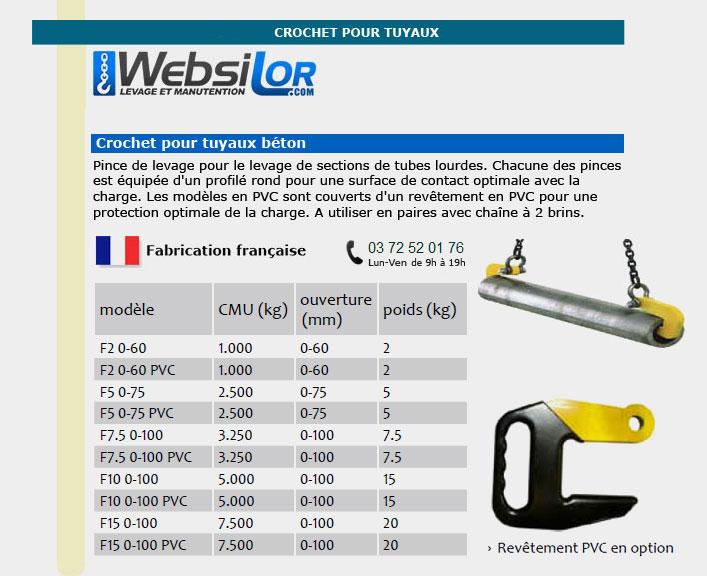 Informations techniques Cé de levage tuyaux - 1 à 7.5 tonnes