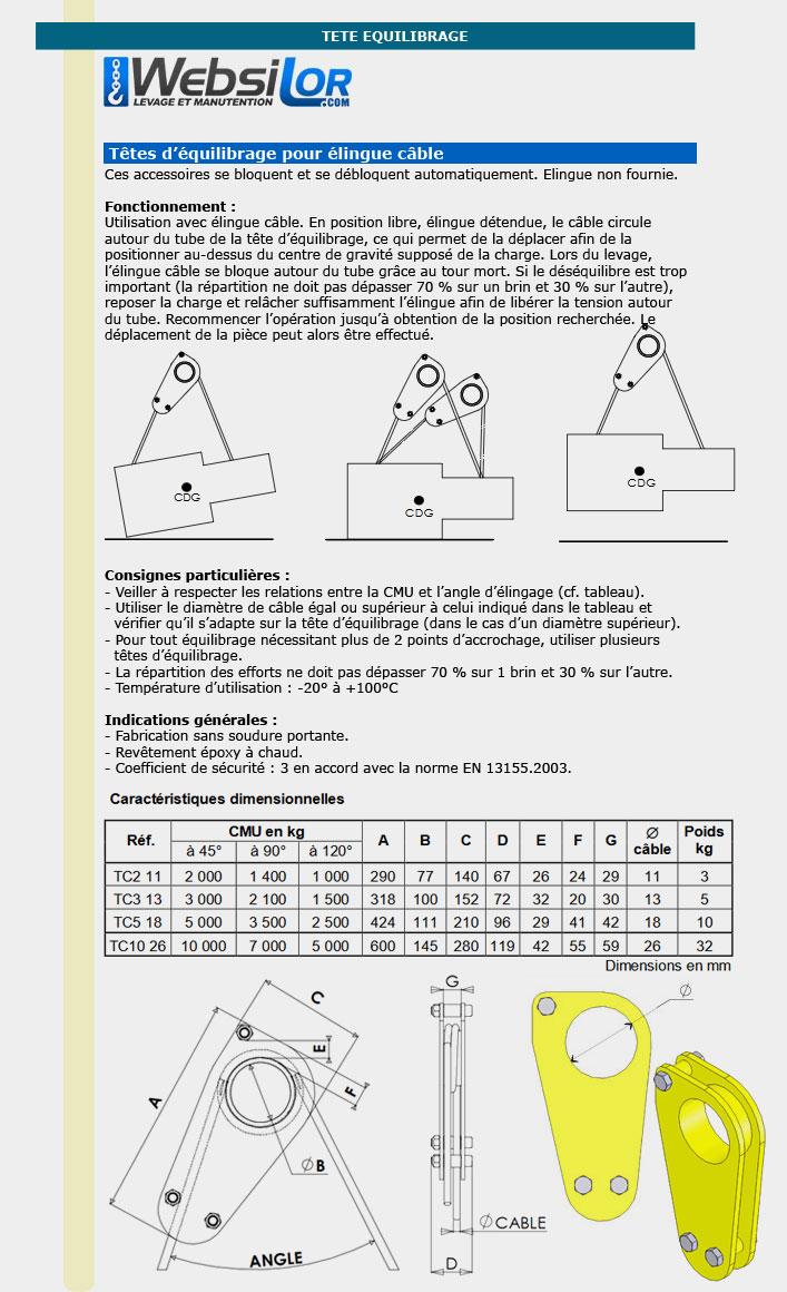 Informations techniques Tête d'équilibrage pour élingue câble
