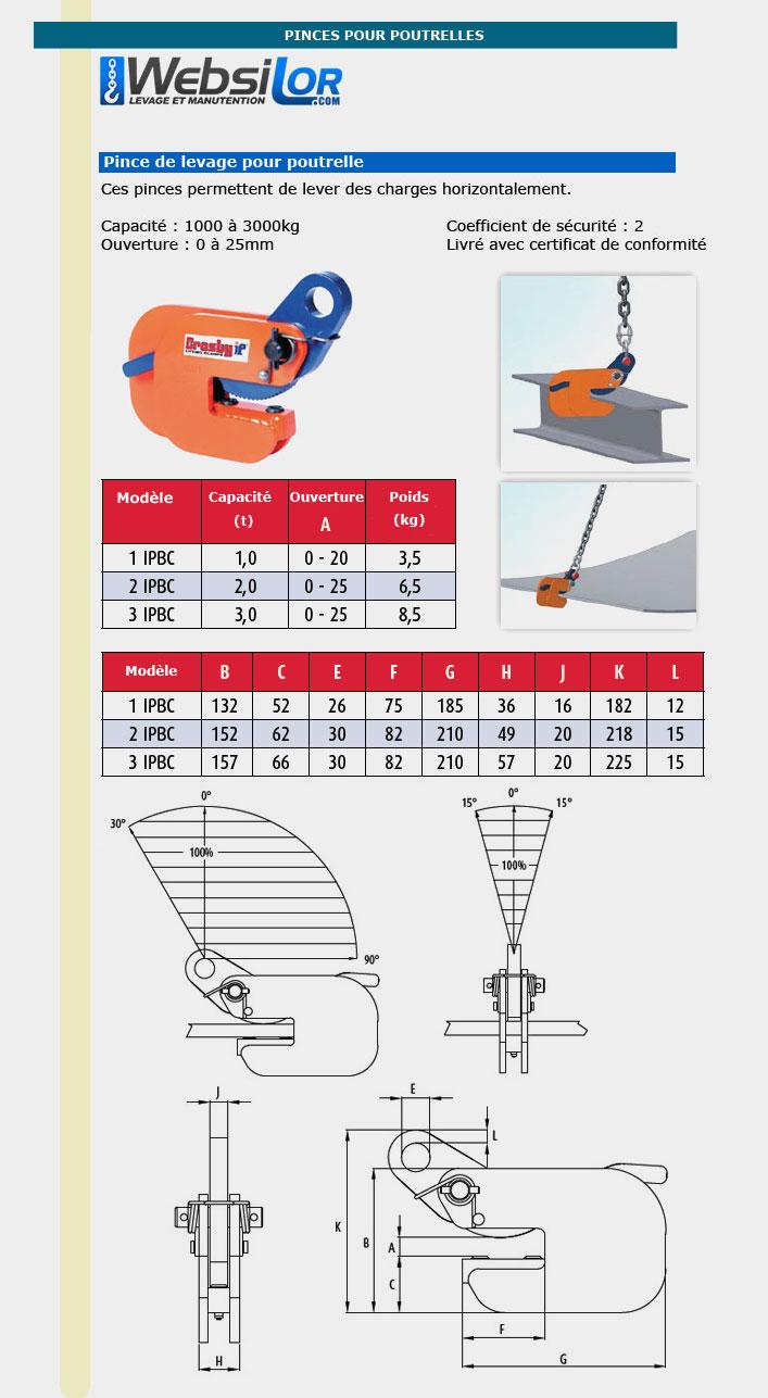 Informations techniques Pince à toles horizontale - 1 à 3 tonnes
