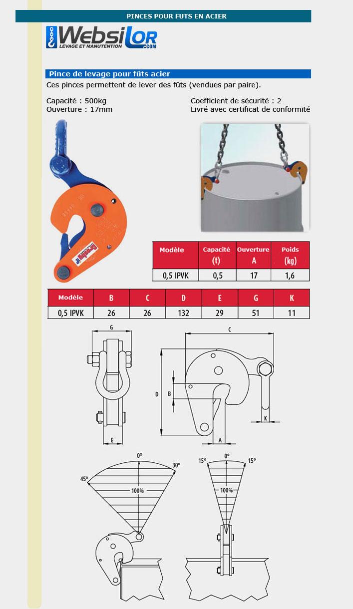 Informations techniques Pince pour fût en acier - 500kg