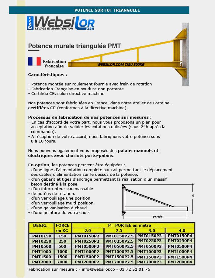 Informations techniques Potence murale triangulée - 150 à 2000kg