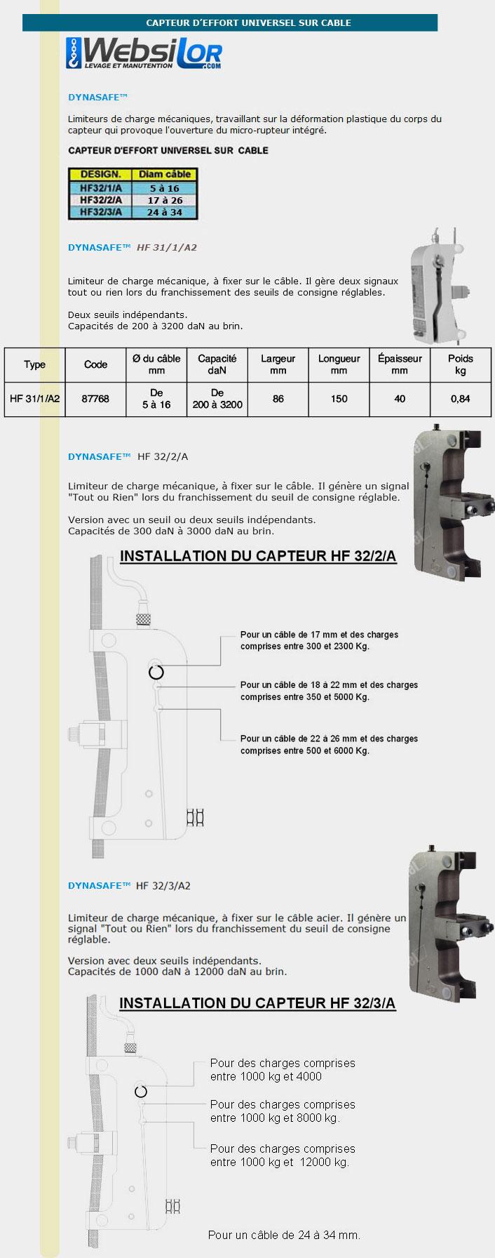 Informations techniques Capteur d'effort universel - 5 à 16mm