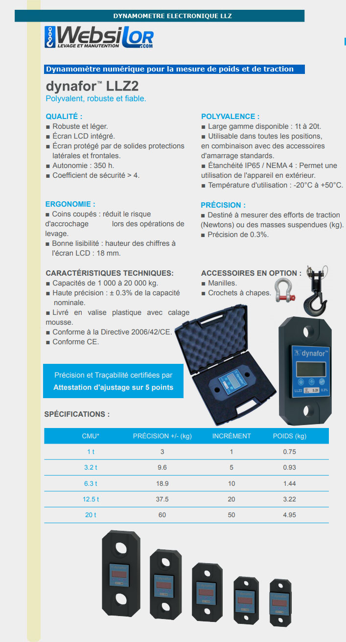 Informations techniques Dynamomètre électronique Dynafor
