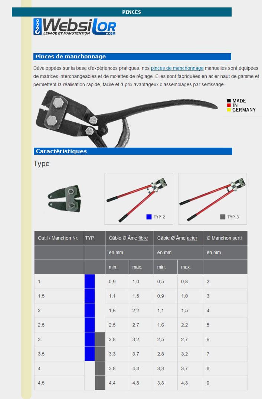 Informations techniques Matrices type 2- câble 1 à 3.5 mm