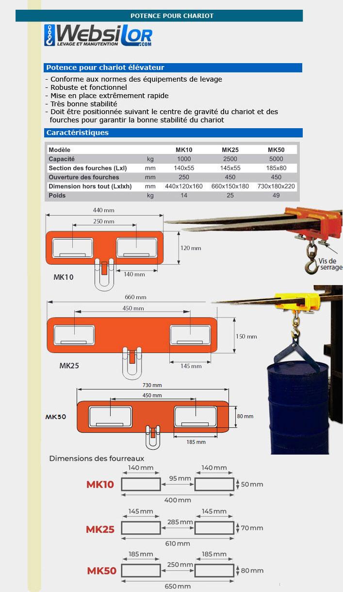 Informations techniques Potence pour chariot elevateur - 1000 à 5000kg