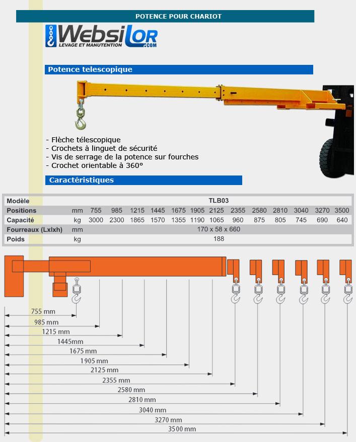 Informations techniques Potence télescopique - 3000kg