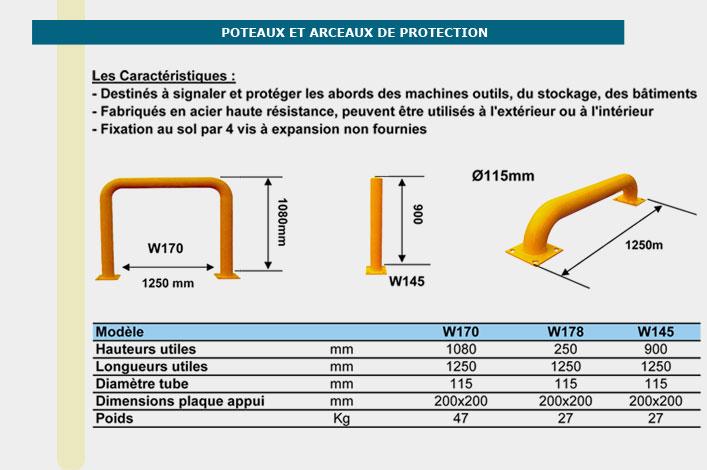 Informations techniques Poteaux de protection - 900mm