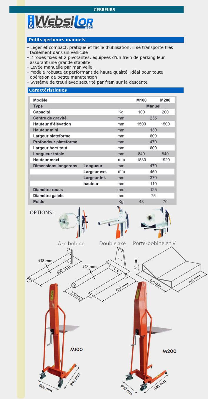 Informations techniques Gerbeur positionneur - 100kg