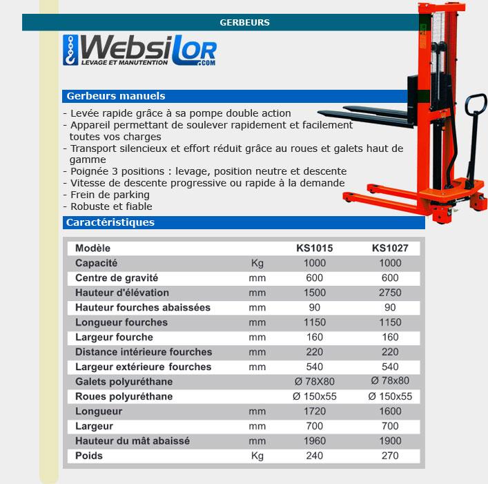 Informations techniques Gerbeur manuel levée rapide - 1500 mm