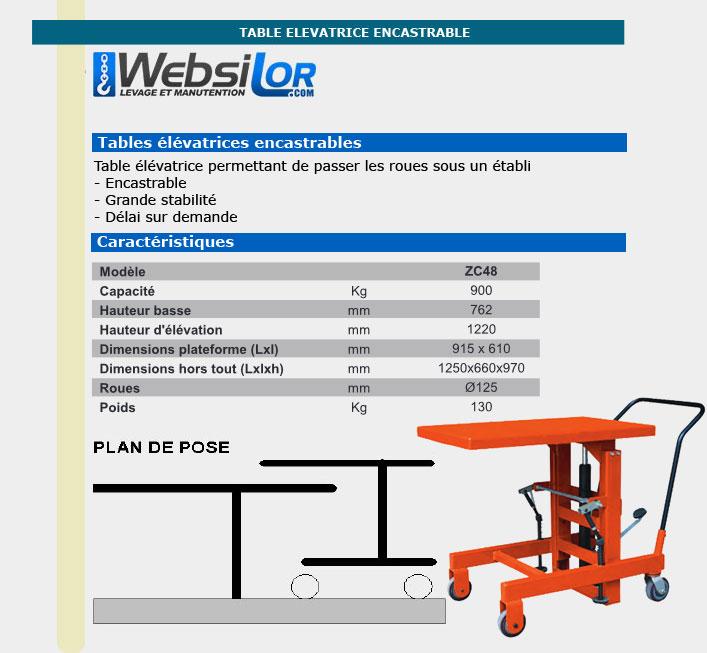 Informations techniques Table elevatrice - 900kg
