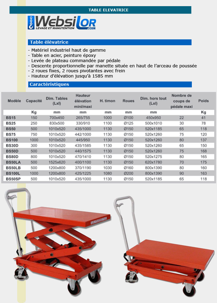 Informations techniques Table elevatrice manuelle - 500kg