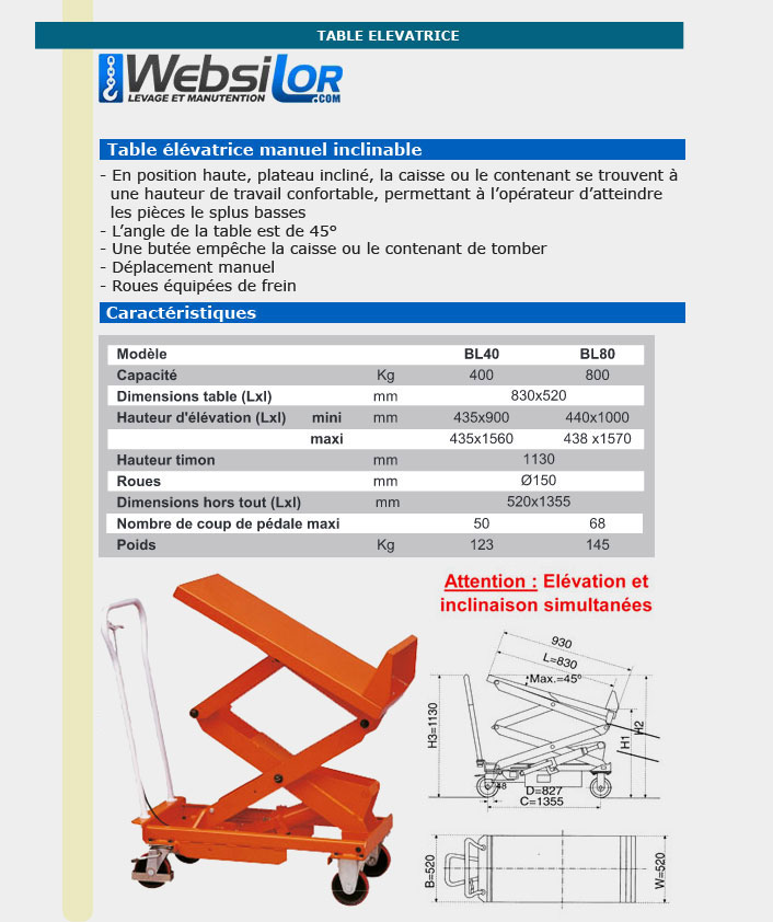 Informations techniques Table elevatrice inclinable - 400kg