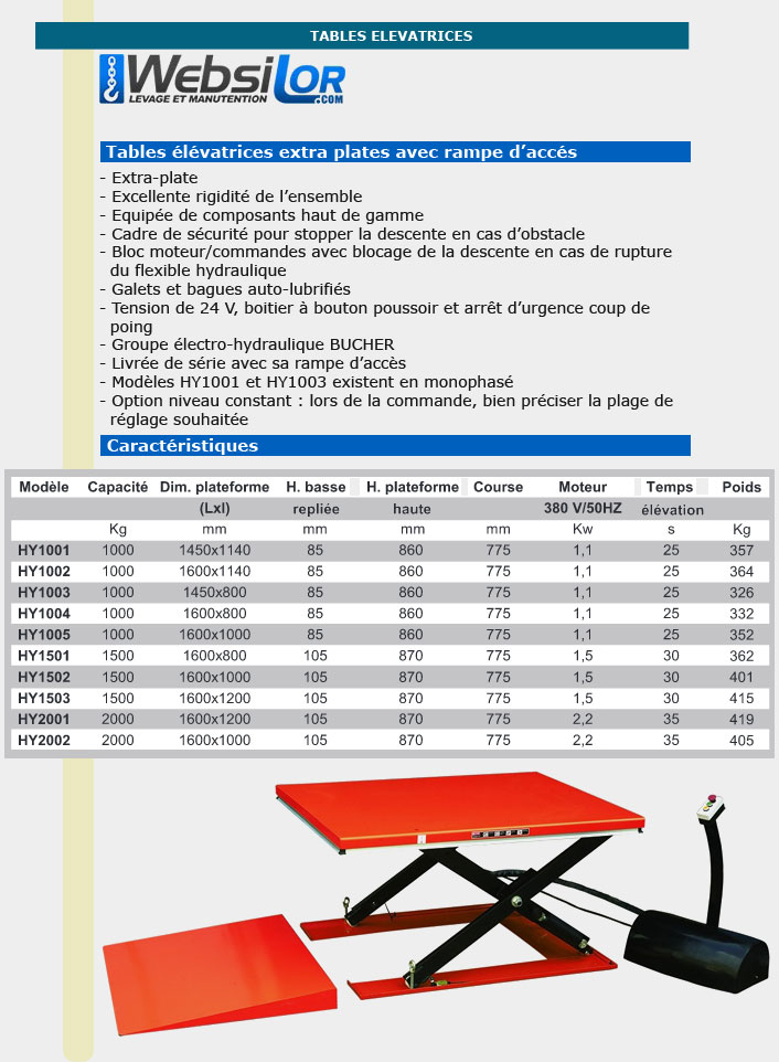 Informations techniques Table elevatrice fixe - 1000kg