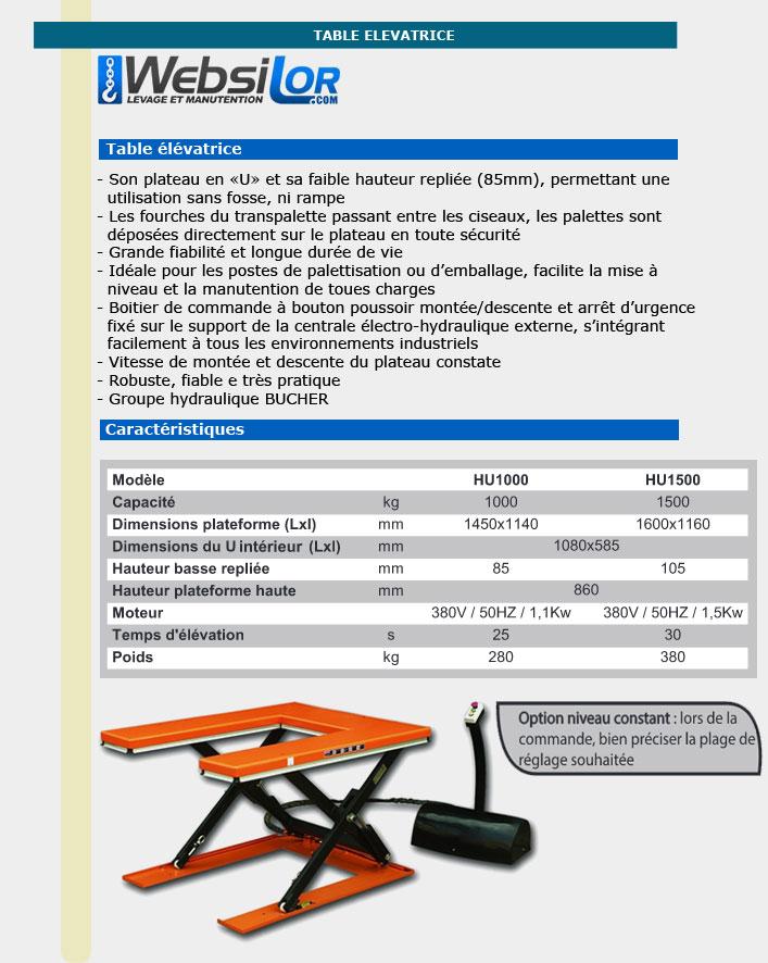Informations technique de Table elevatrice fixe - 1500kg