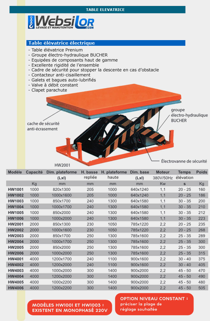 Informations techniques Table elevatrice fixe - 1000kg - 1300mm