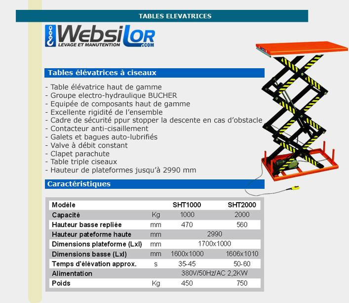 Informations techniques Table elevatrice à 3 ciseaux - 1000kg