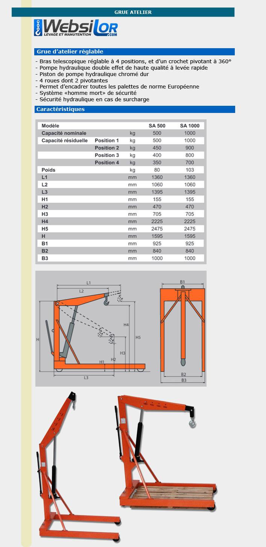 Informations techniques Grue d'atelier palette euro réglable 4 positions