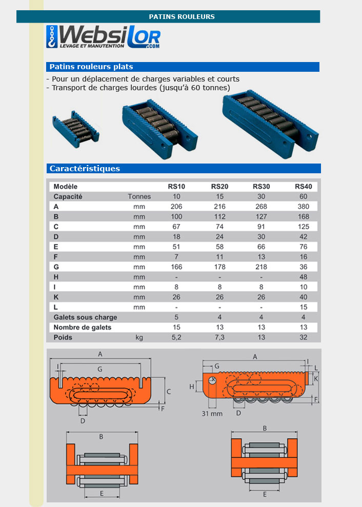 Informations techniques Rouleurs pour charges lourdes - 10 tonnes