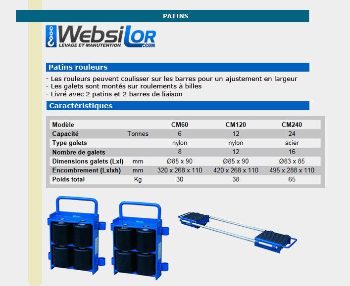 Informations techniques Rouleurs - 6 à 24 tonnes