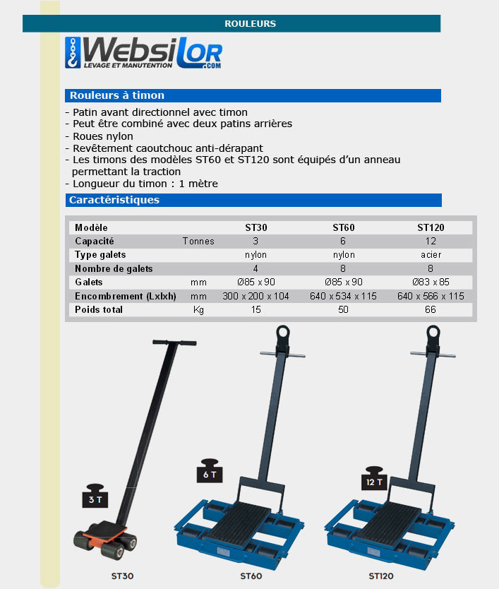 Informations technique de Rouleurs à timons 3 à 12 tonnes