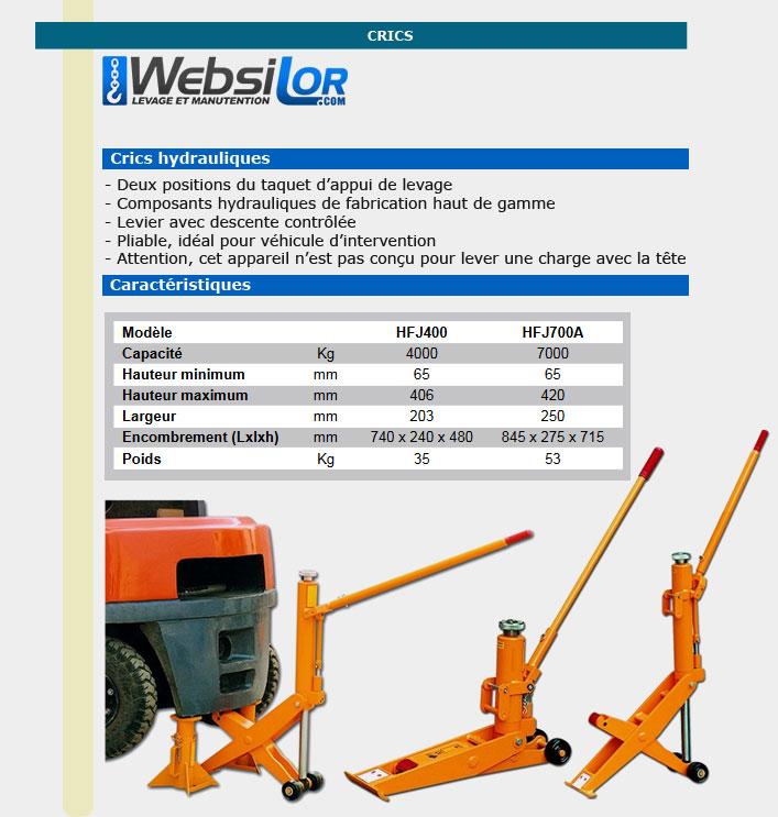 Informations techniques Crics pour matériels roulants - 4000kg