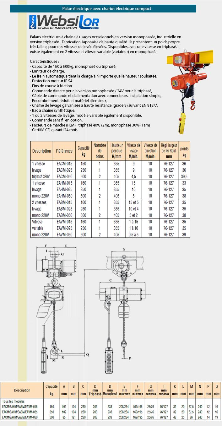 Informations techniques Petit palan et chariot électriques mono ou tri Elephant - vitesses : 1, 2 ou variable - 100 à 500kg