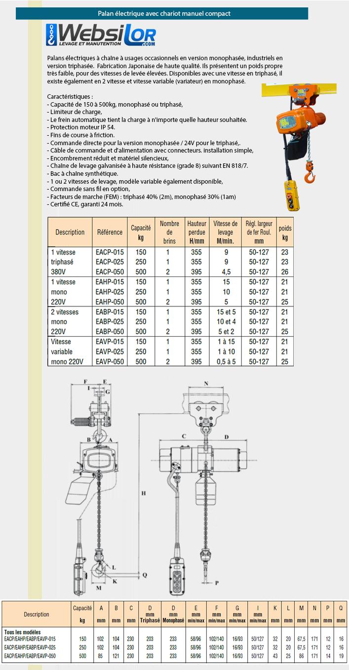 Informations techniques Petit palan électrique mono ou tri et chariot manuel Elephant - vitesses : 1, 2 ou variable - 100 à 500kg