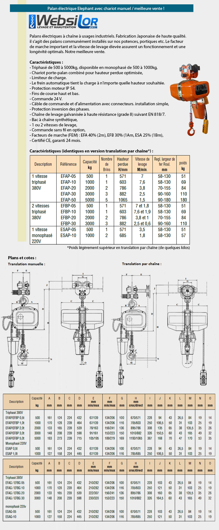 Informations techniques Palan électrique à usage industriel tri ou mono - 1 ou 2 vitesses - avec chariot à pousser ou à chaîne - 500 à 5000kg