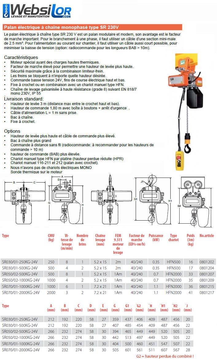Informations techniques Palan électrique monophasé à usage industriel avec chariot manuel - 250 à 2000kg