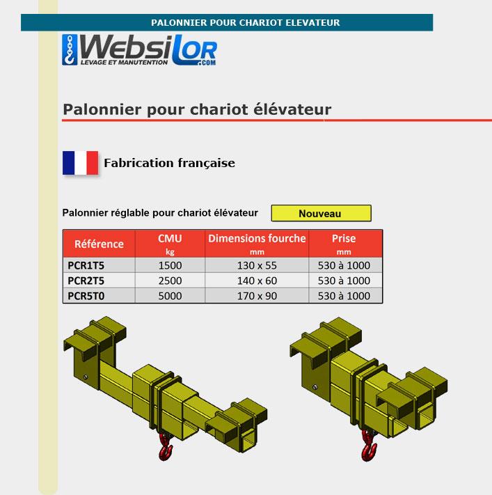 Informations techniques Palonniers réglables pour chariot élévateur