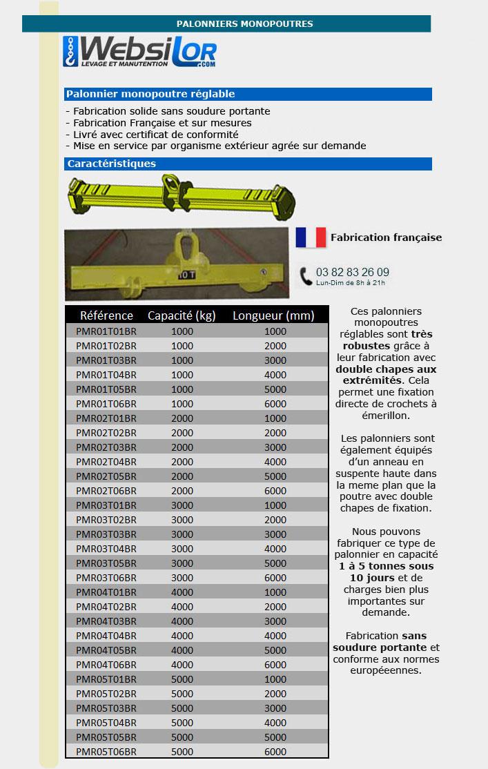 Informations techniques Palonniers monopoutres réglables robustes - usage intensif
