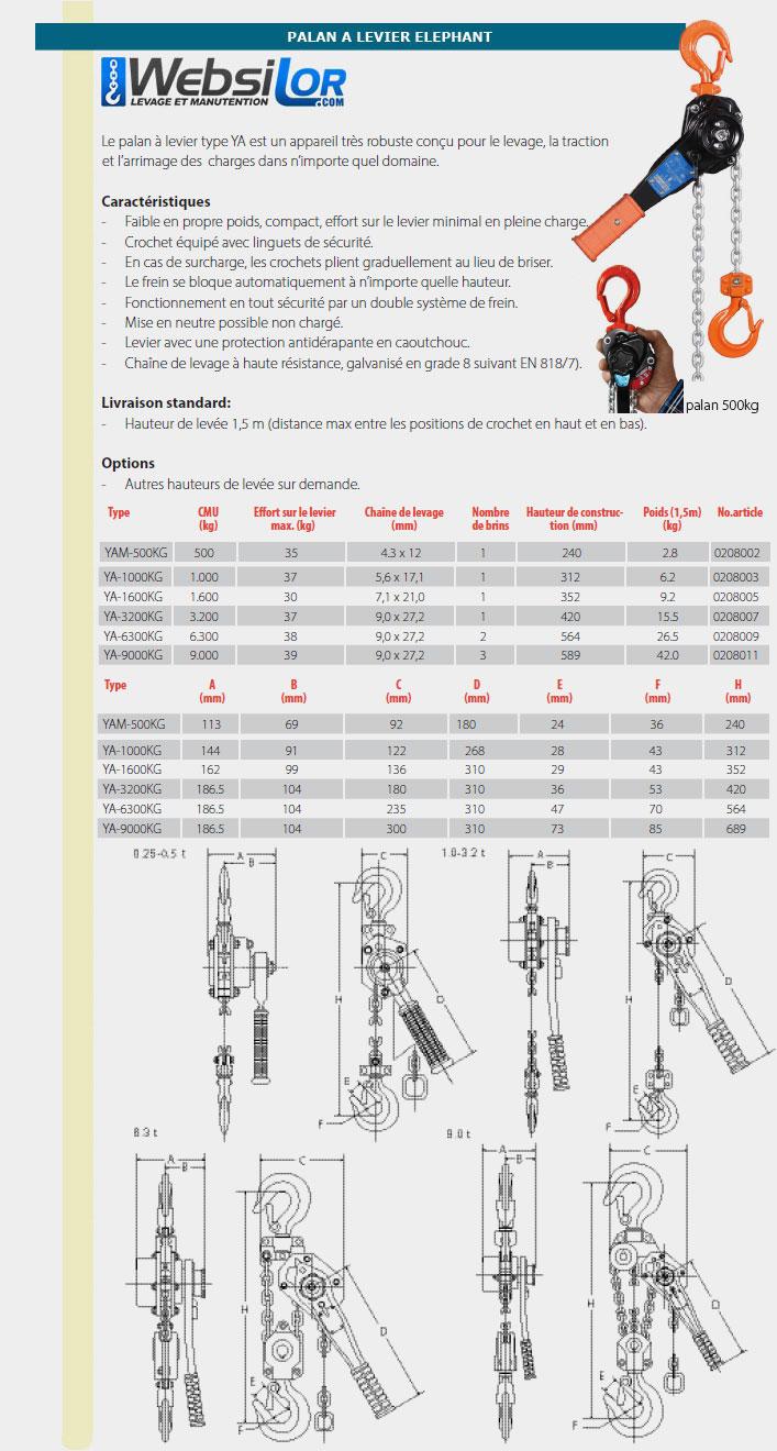 Informations techniques Palan à levier Elephant - 500 à 9000kg