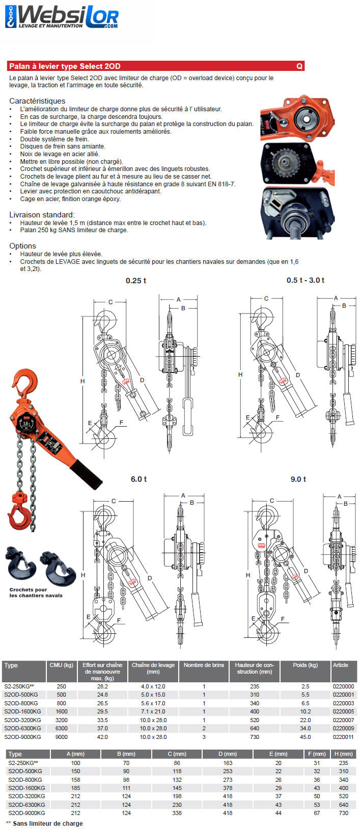Informations techniques Palan à levier avec limiteur de charge