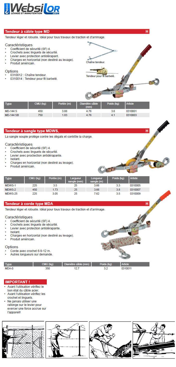 Informations techniques Appareil de traction à câble
