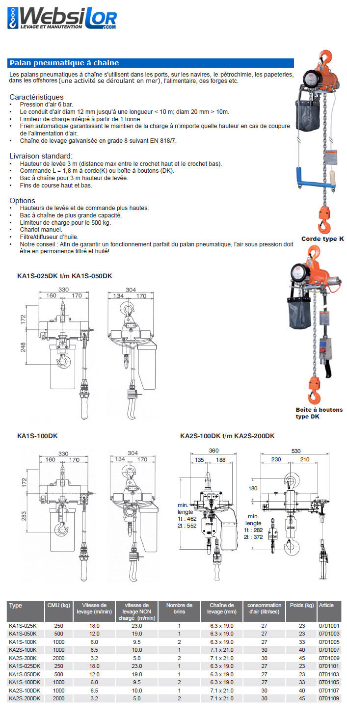 Informations techniques Palan pneumatique à corde - 250 à 1000kg