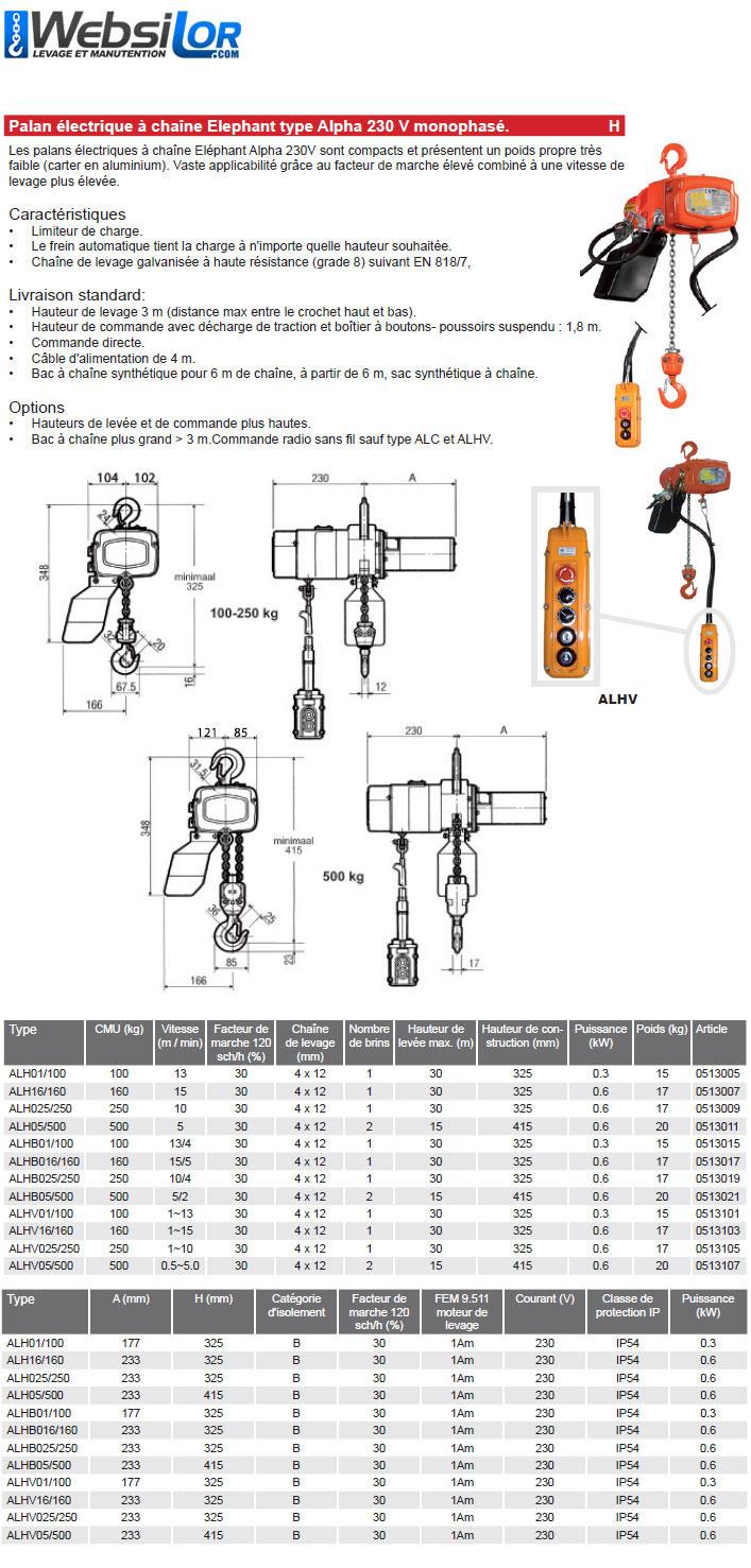 Informations techniques Palan électrique monophasé à 1 vitesse