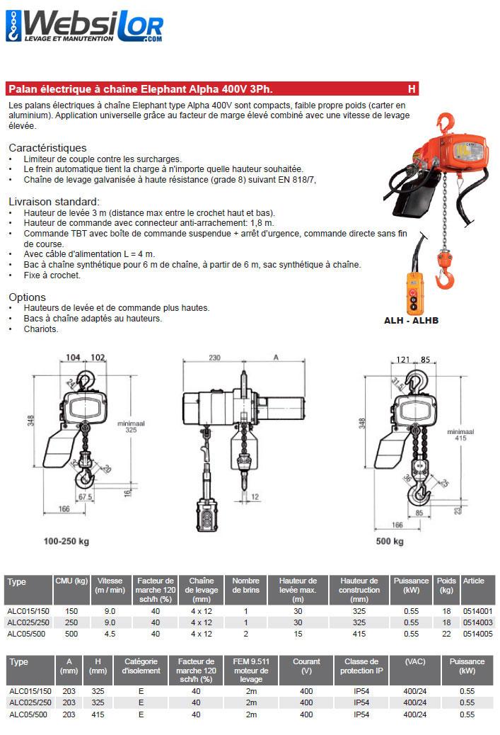 Informations techniques Palan électrique triphasé à 1 vitesse