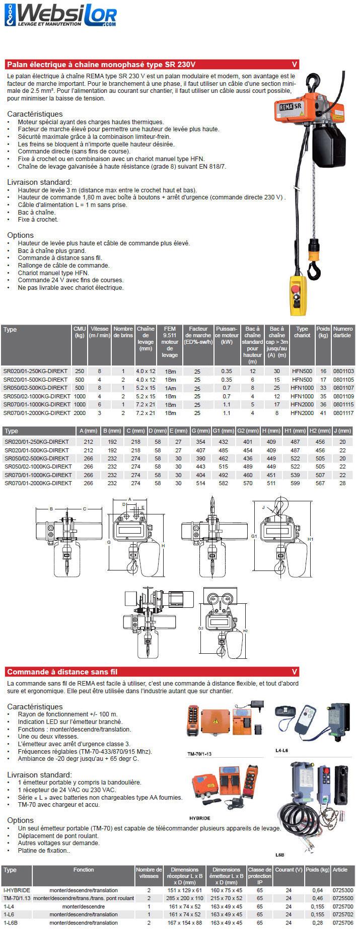 Informations techniques Palan électrique monophasé 230V