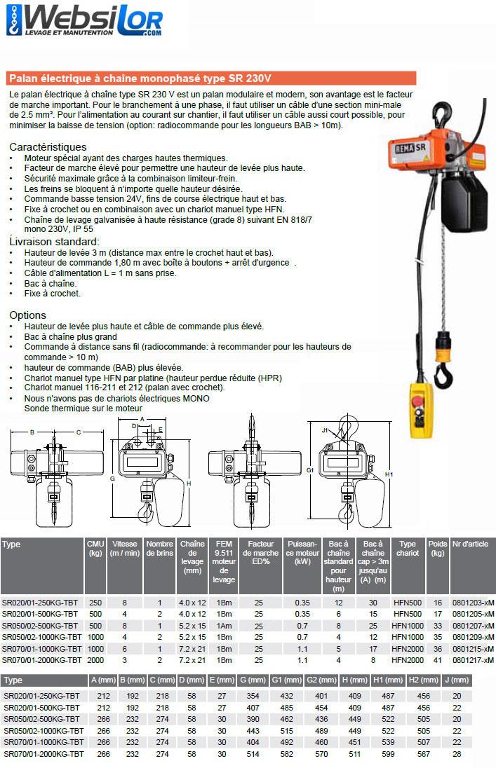 Informations techniques Palan électrique monophasé 230V commande 24V