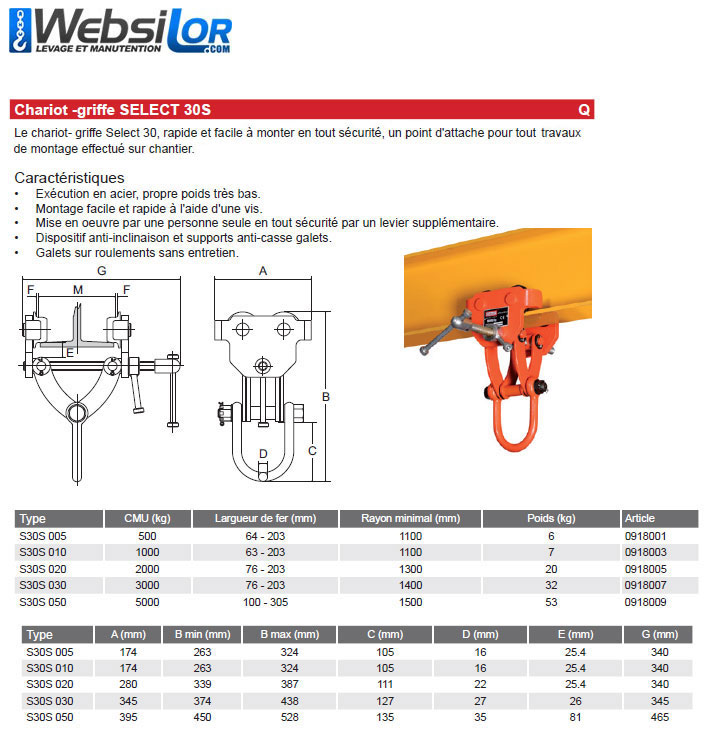 Informations techniques Chariot fuseaux