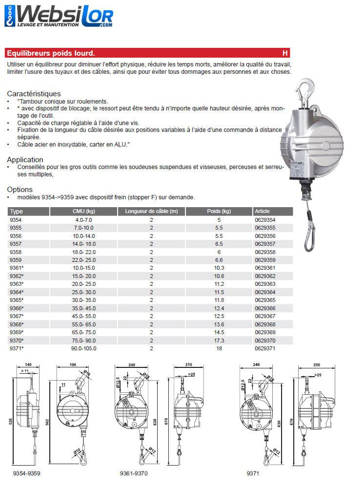 Informations techniques Equilibreur poids lourd - 7 à 25kg